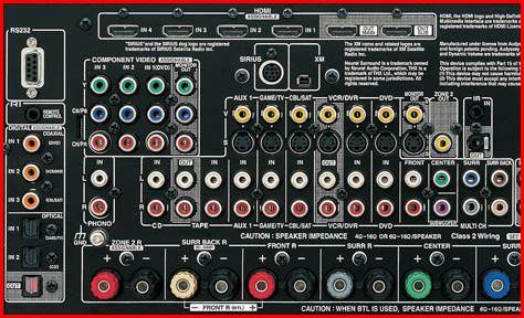 AV inputs